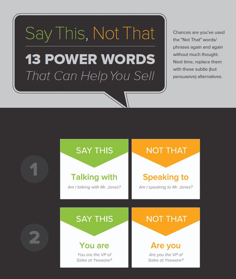 """外贸开发信电子书:""""Say This, Not That"""" 13个在外贸开发信中提升销售的Power Words"""