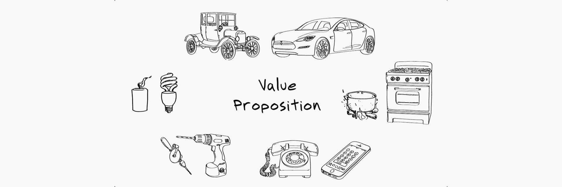 外贸开发信视频:什么是价值主张Value Proposition?