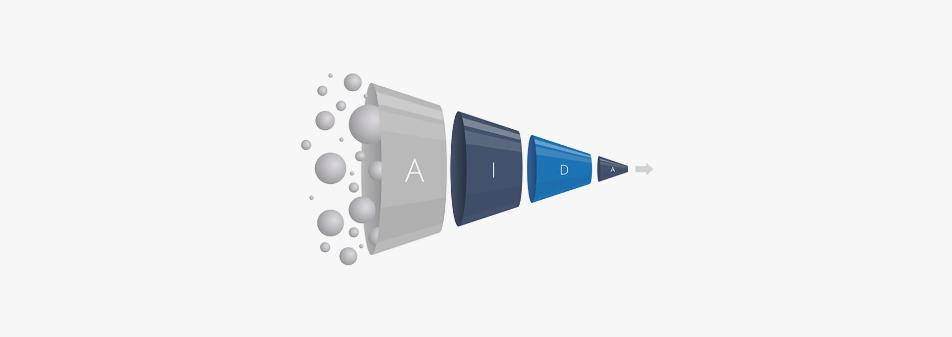 如何把经典AIDA广告公式来运用到外贸开发信(附带例句和案例)?
