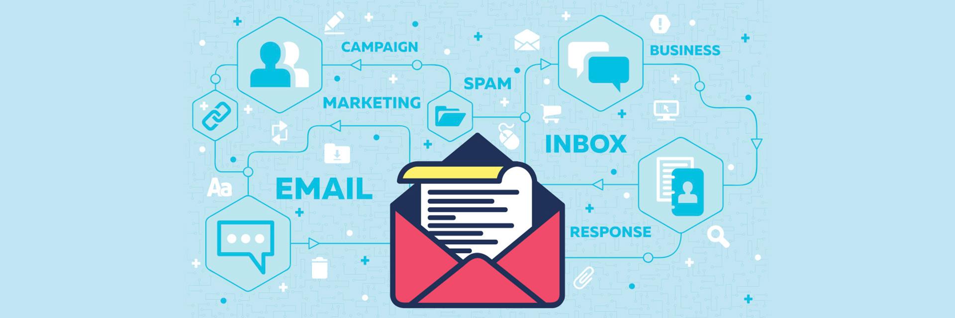 你知道开发信Cold Emails和邮件营销Marketing Emails的区别吗?